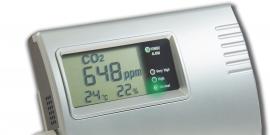 CO2-meter